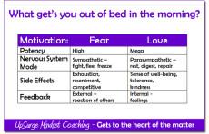 UpSurge Coaching Motivation
